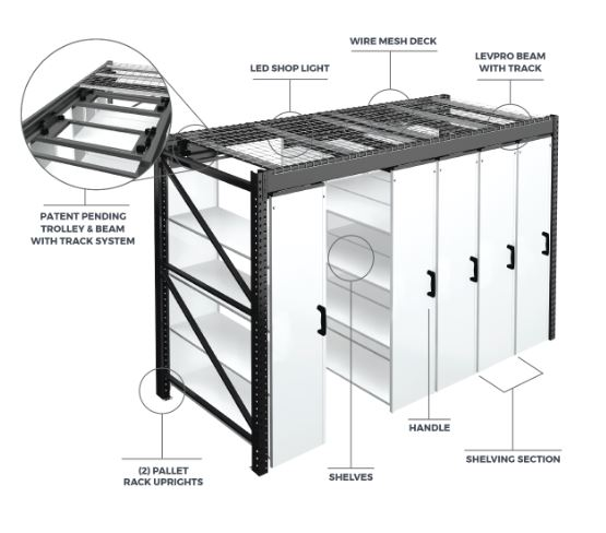 Levpro rail-less mobile storage shelving features